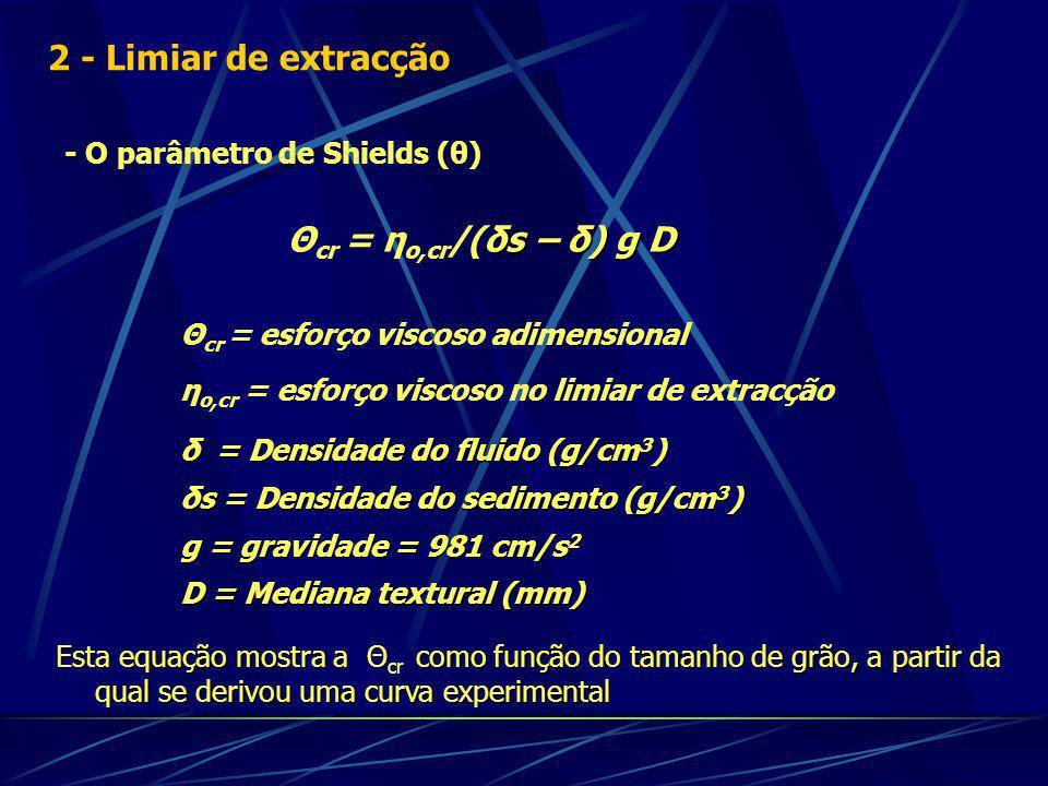2 - Limiar de extracção Θcr = ηo,cr/(δs – δ) g D