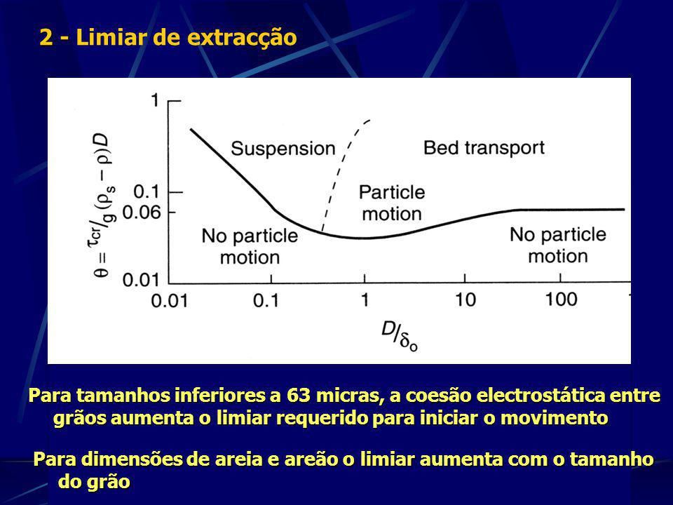 2 - Limiar de extracção Para tamanhos inferiores a 63 micras, a coesão electrostática entre grãos aumenta o limiar requerido para iniciar o movimento.