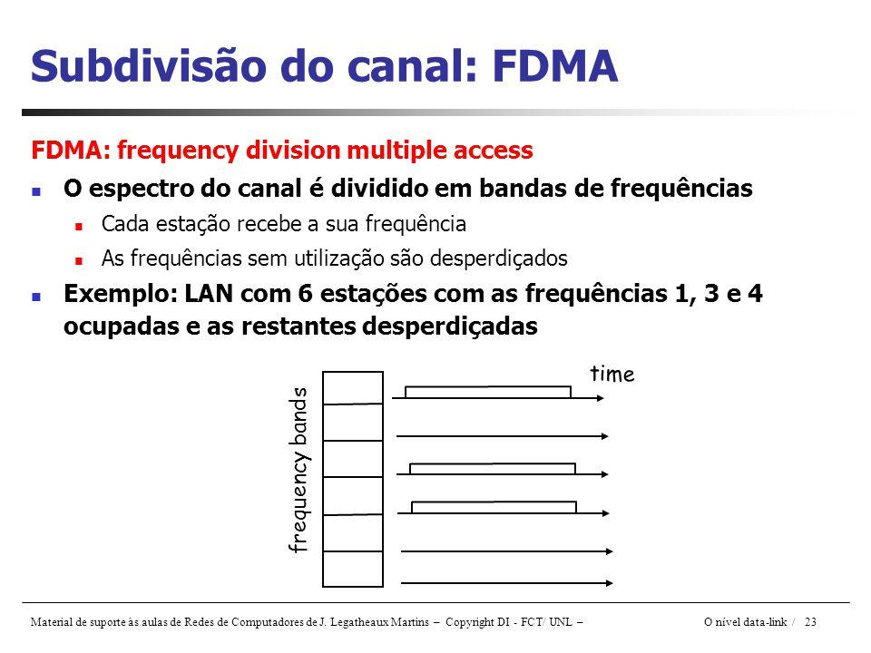 Subdivisão do canal: FDMA