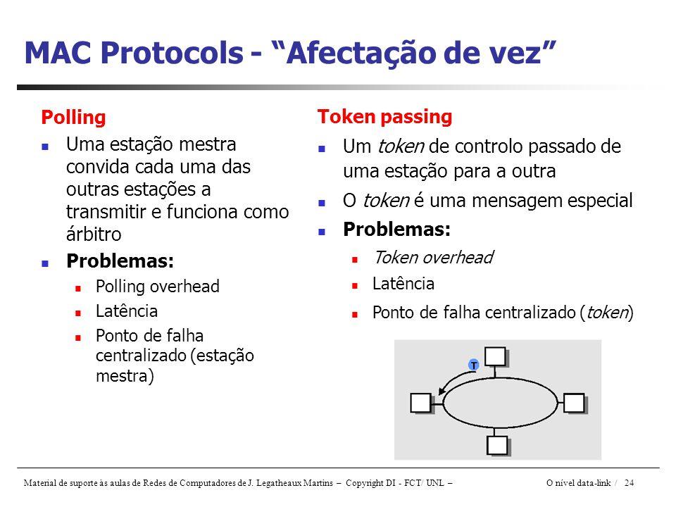 MAC Protocols - Afectação de vez