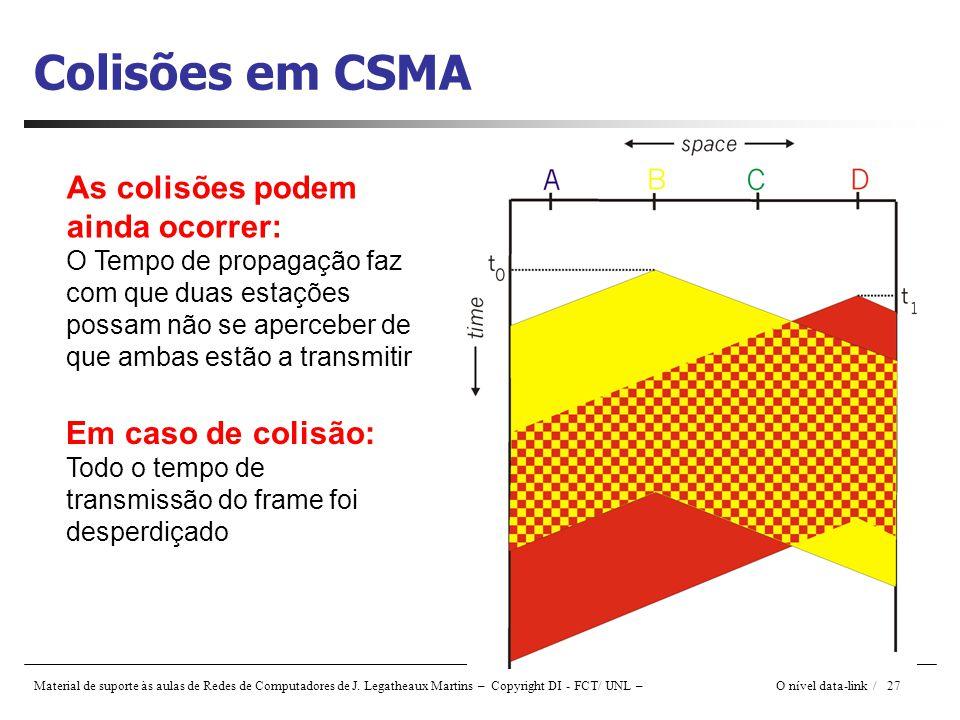 Colisões em CSMA As colisões podem ainda ocorrer: Em caso de colisão: