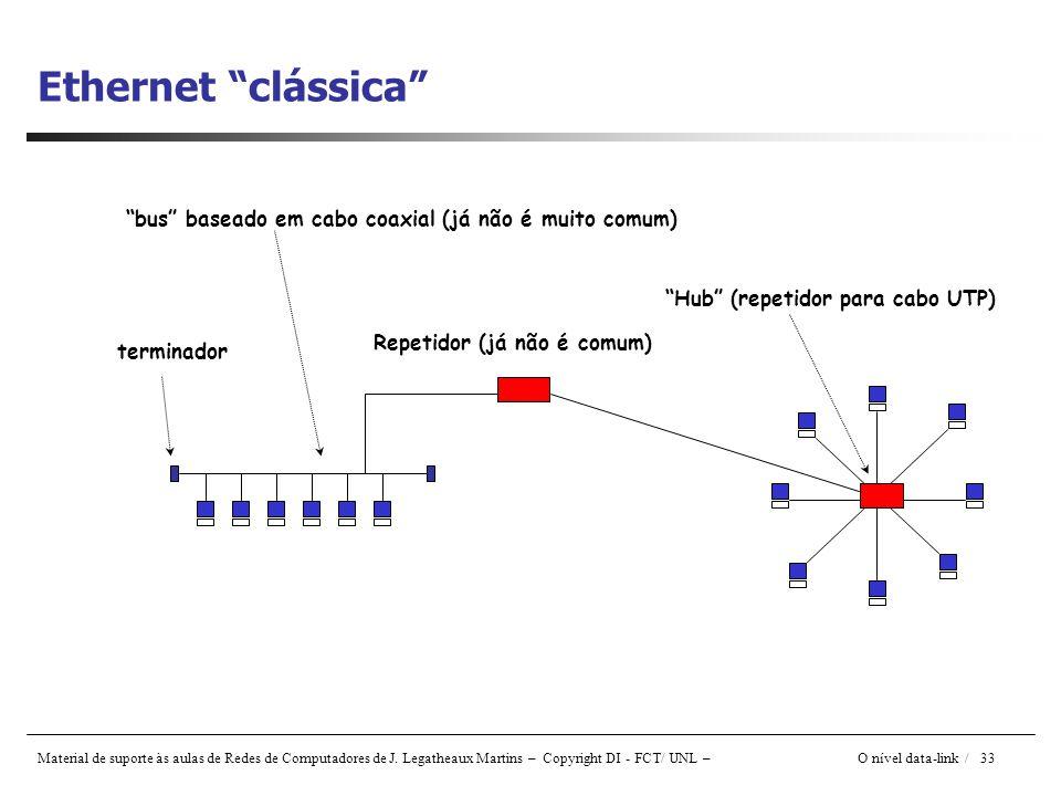 Ethernet clássica bus baseado em cabo coaxial (já não é muito comum) Hub (repetidor para cabo UTP)