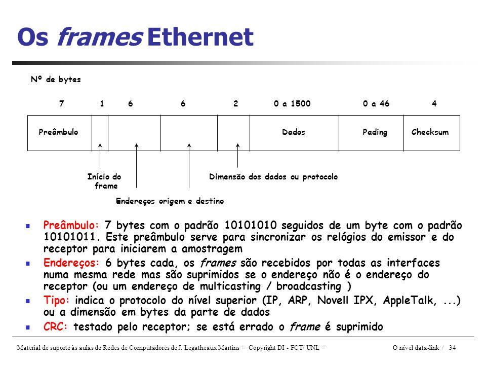 Os frames Ethernet Checksum. Pading. Dados. Dimensão dos dados ou protocolo. Preâmbulo. Endereços origem e destino.