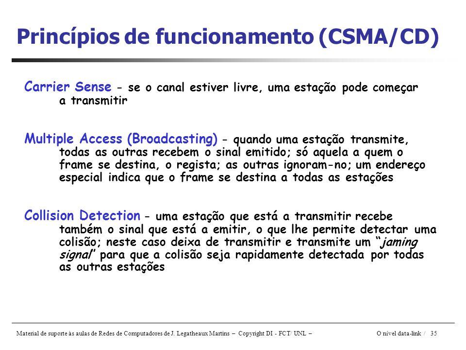 Princípios de funcionamento (CSMA/CD)