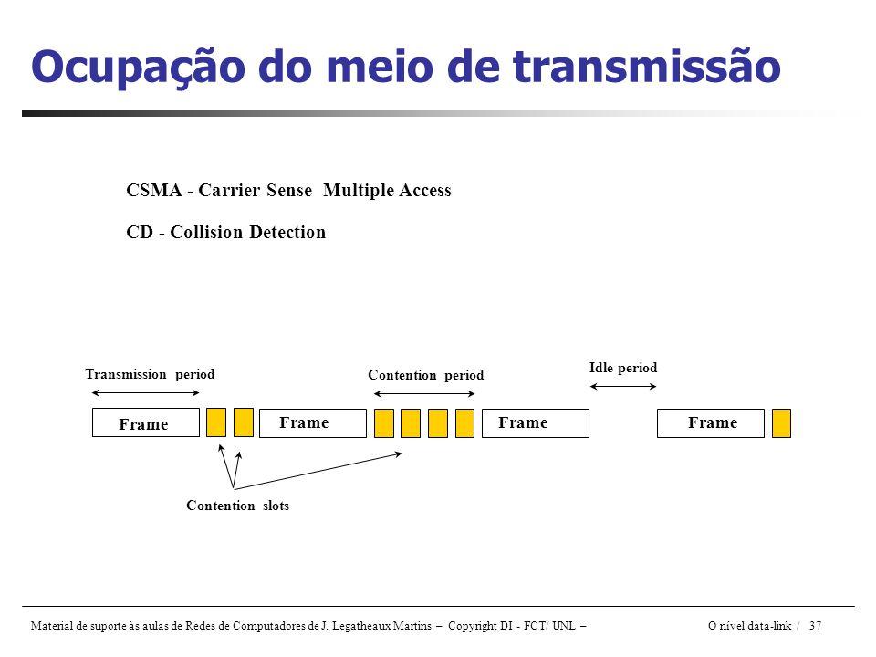 Ocupação do meio de transmissão