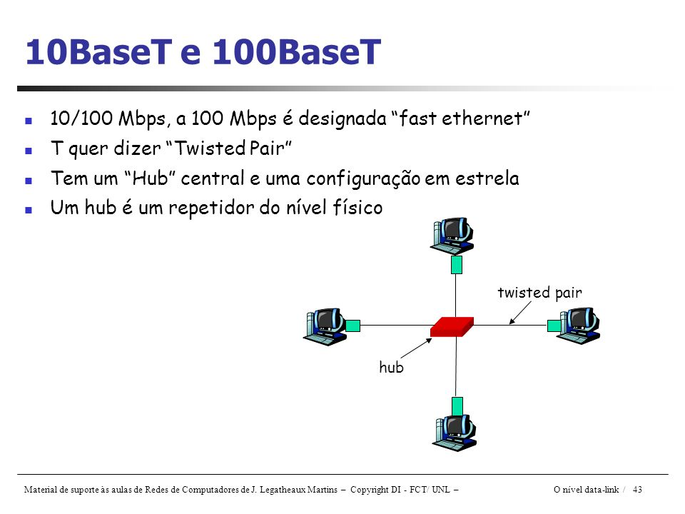 10BaseT e 100BaseT 10/100 Mbps, a 100 Mbps é designada fast ethernet