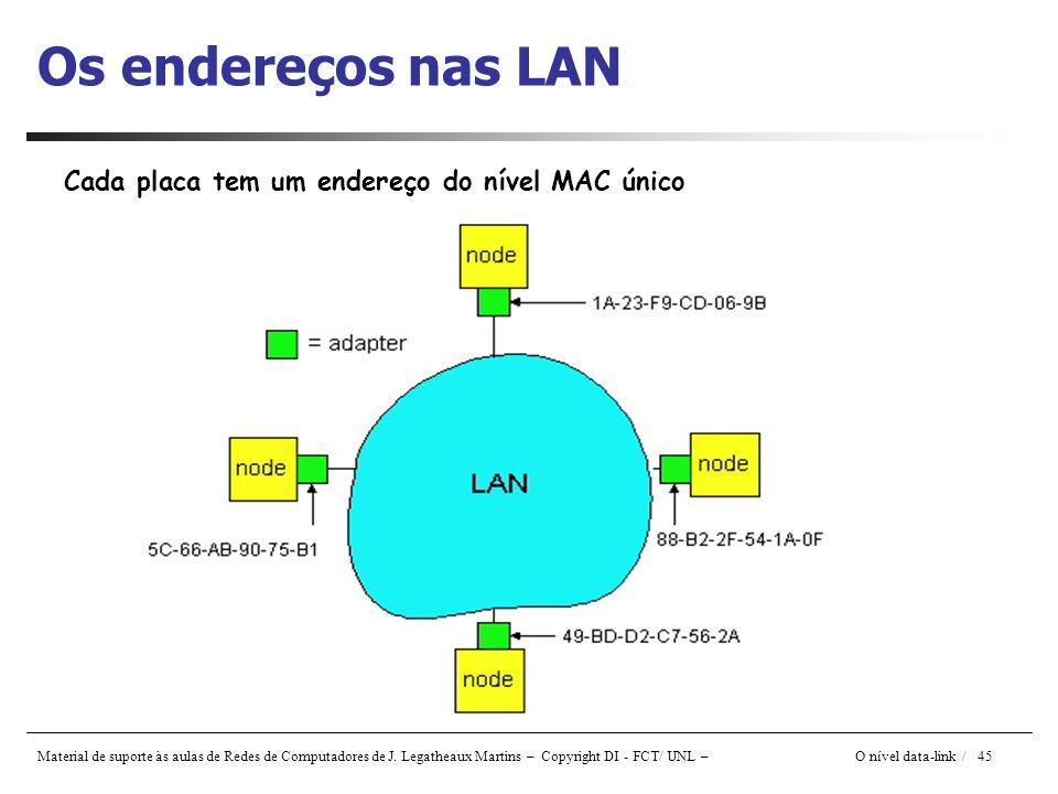 Os endereços nas LAN Cada placa tem um endereço do nível MAC único