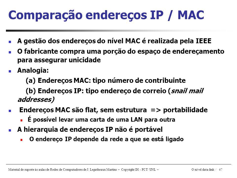 Comparação endereços IP / MAC