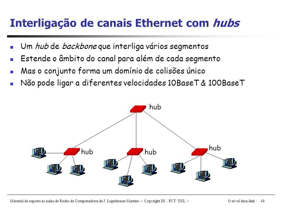 Interligação de canais Ethernet com hubs