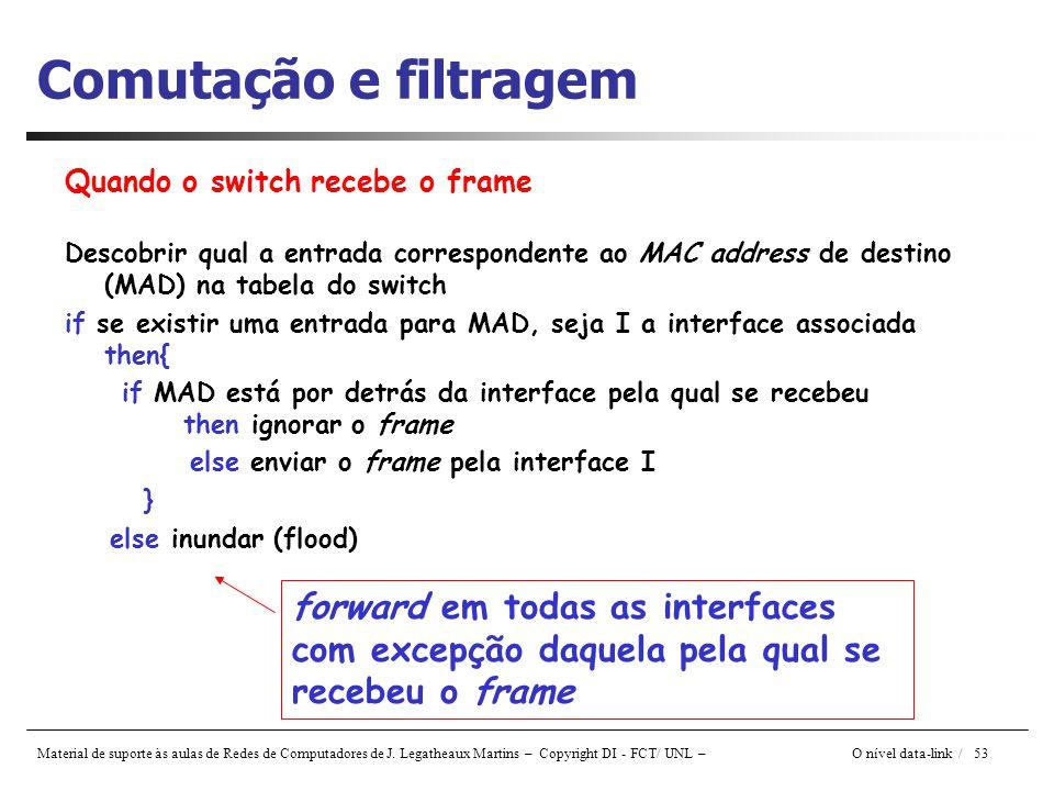 Comutação e filtragem Quando o switch recebe o frame. Descobrir qual a entrada correspondente ao MAC address de destino (MAD) na tabela do switch.