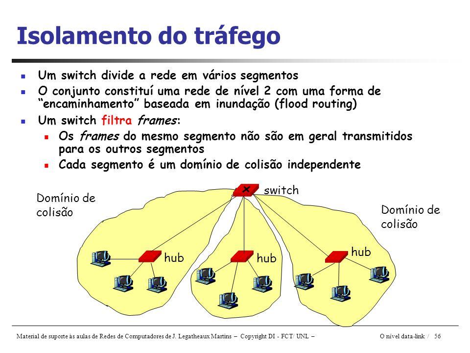 Isolamento do tráfego Um switch divide a rede em vários segmentos