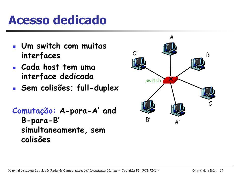 Acesso dedicado Um switch com muitas interfaces