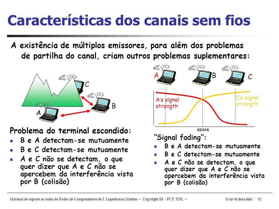 Características dos canais sem fios