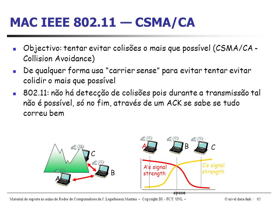MAC IEEE 802.11 — CSMA/CA Objectivo: tentar evitar colisões o mais que possível (CSMA/CA - Collision Avoidance)