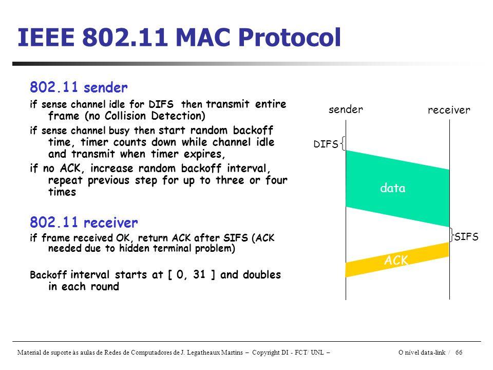 IEEE 802.11 MAC Protocol 802.11 sender 802.11 receiver data ACK sender