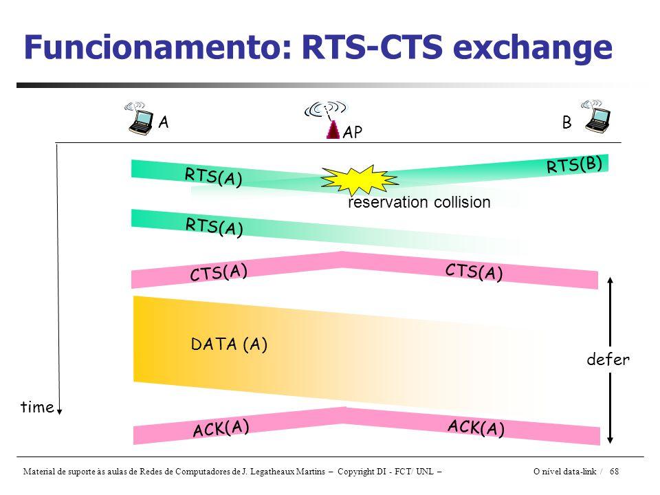Funcionamento: RTS-CTS exchange