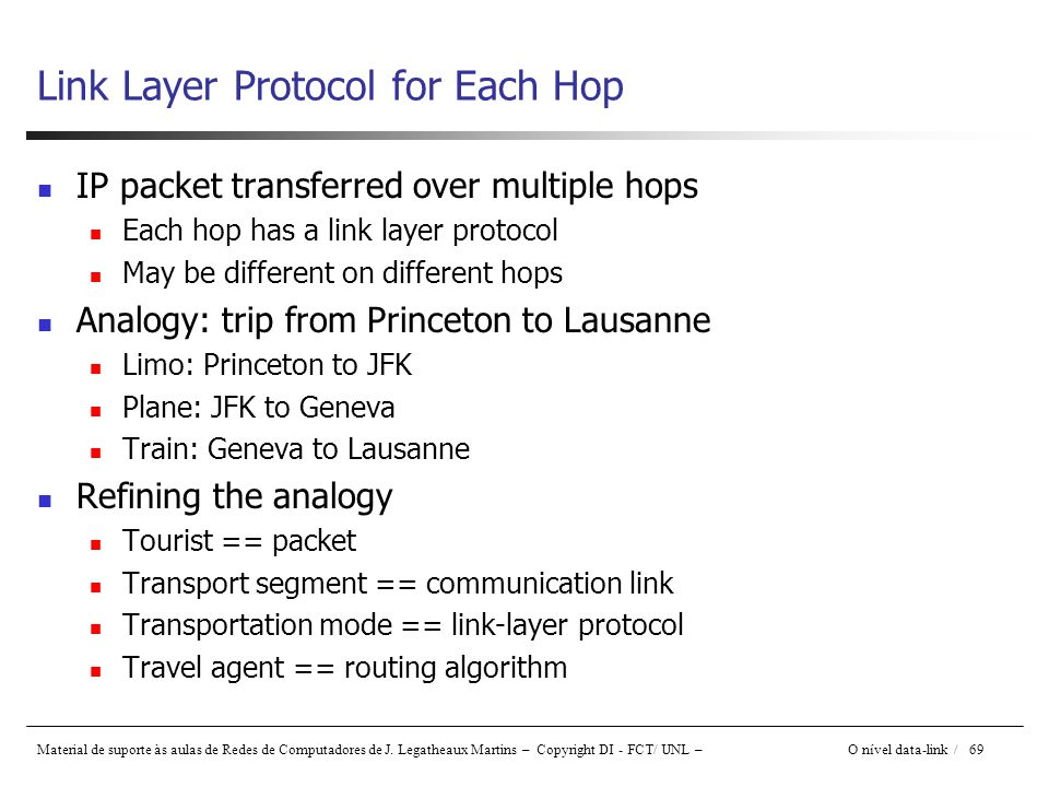 Link Layer Protocol for Each Hop