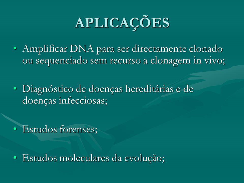 APLICAÇÕES Amplificar DNA para ser directamente clonado ou sequenciado sem recurso a clonagem in vivo;