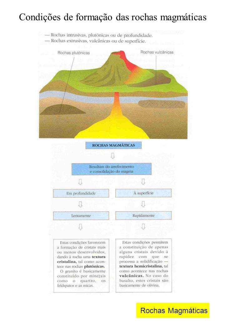Condições de formação das rochas magmáticas