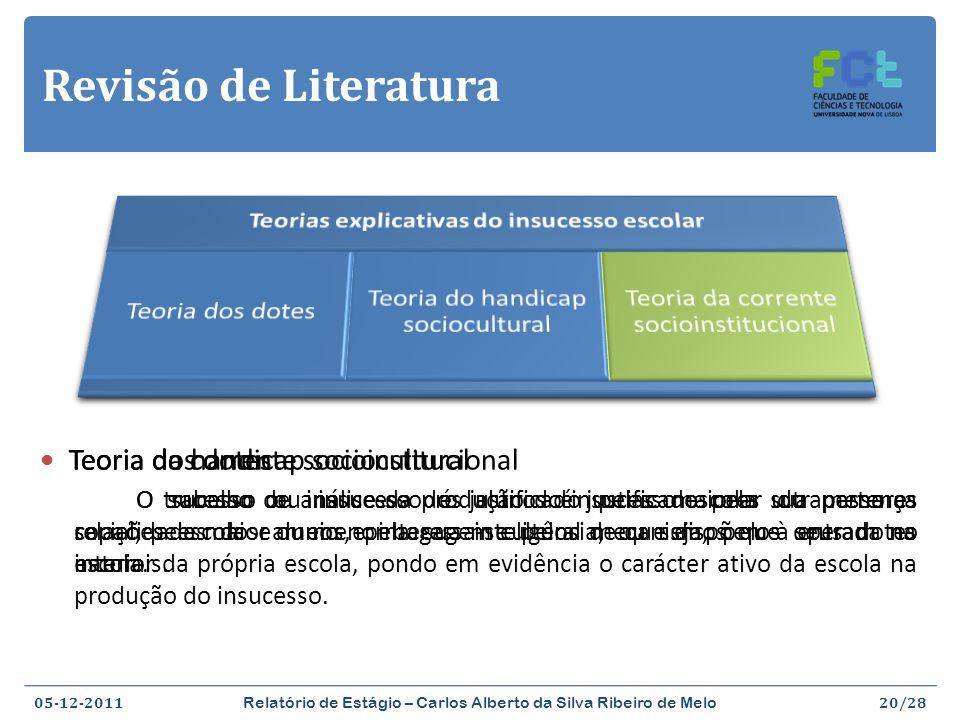 Revisão de Literatura Teorias explicativas do insucesso escolar