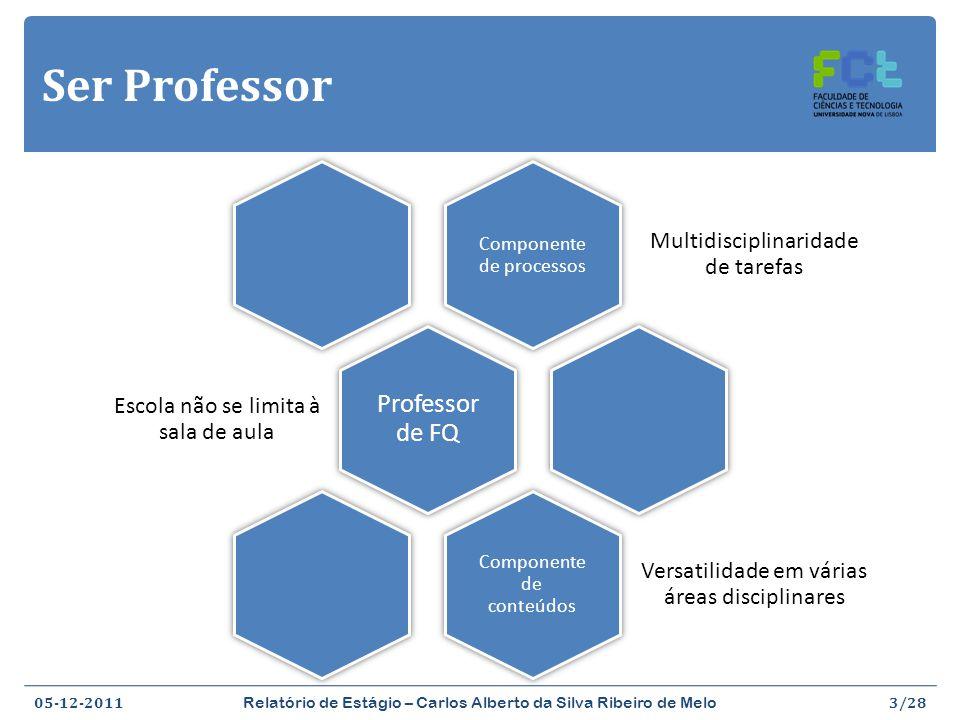Ser Professor Professor de FQ Multidisciplinaridade de tarefas
