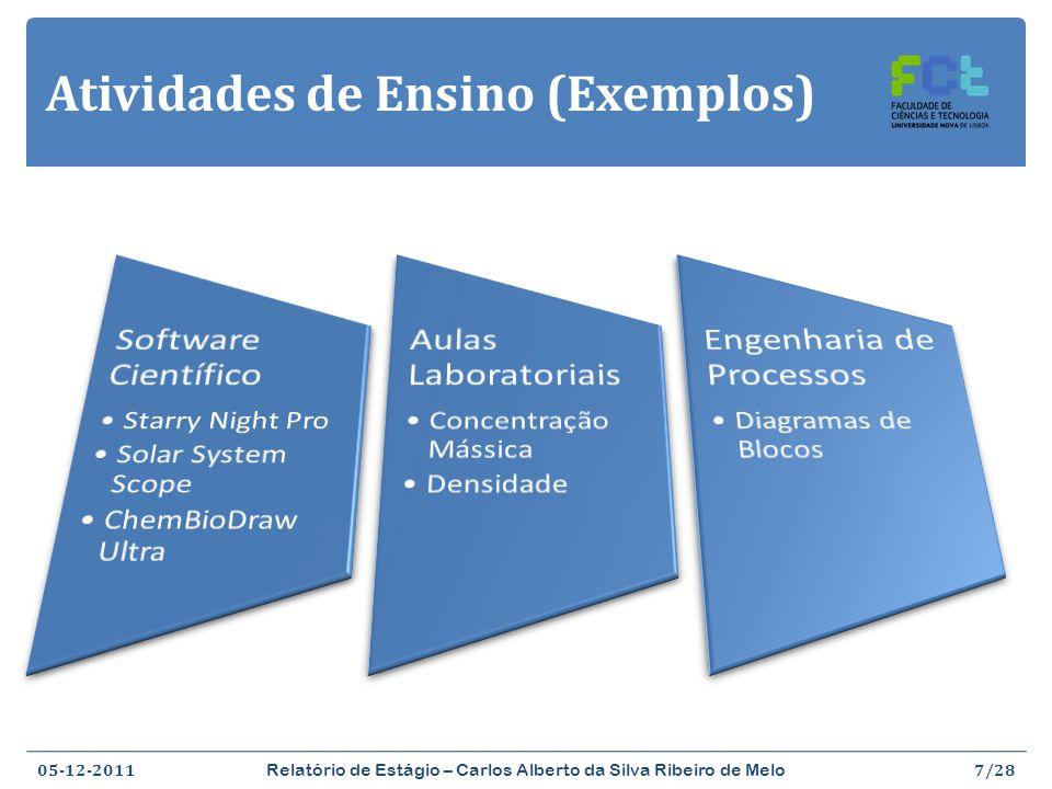 Atividades de Ensino (Exemplos)