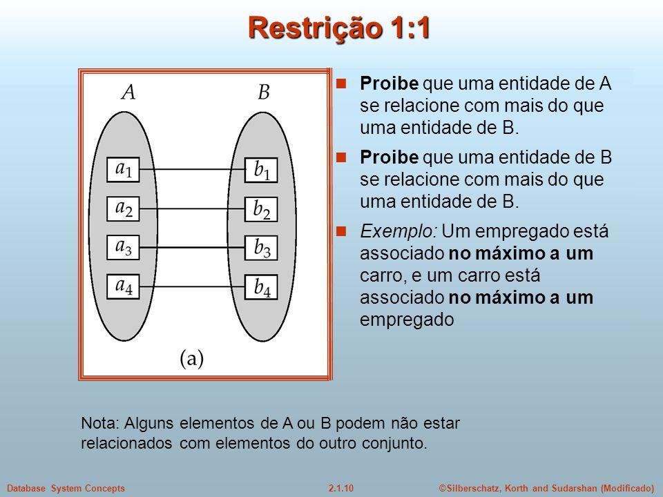 Restrição 1:1 Proibe que uma entidade de A se relacione com mais do que uma entidade de B.