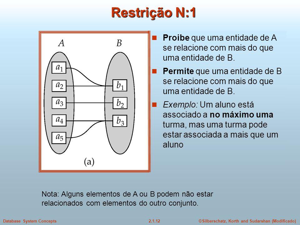 Restrição N:1 Proibe que uma entidade de A se relacione com mais do que uma entidade de B.