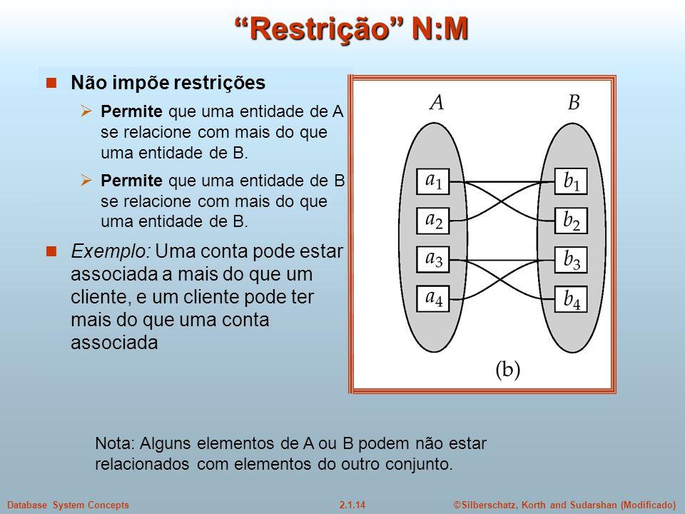 Restrição N:M Não impõe restrições