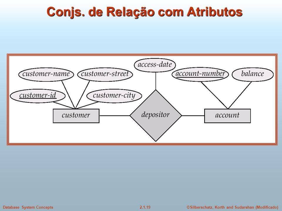 Conjs. de Relação com Atributos