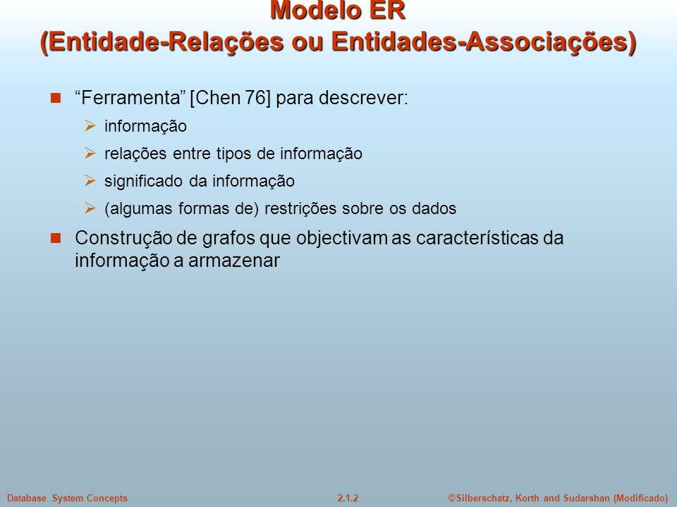 Modelo ER (Entidade-Relações ou Entidades-Associações)