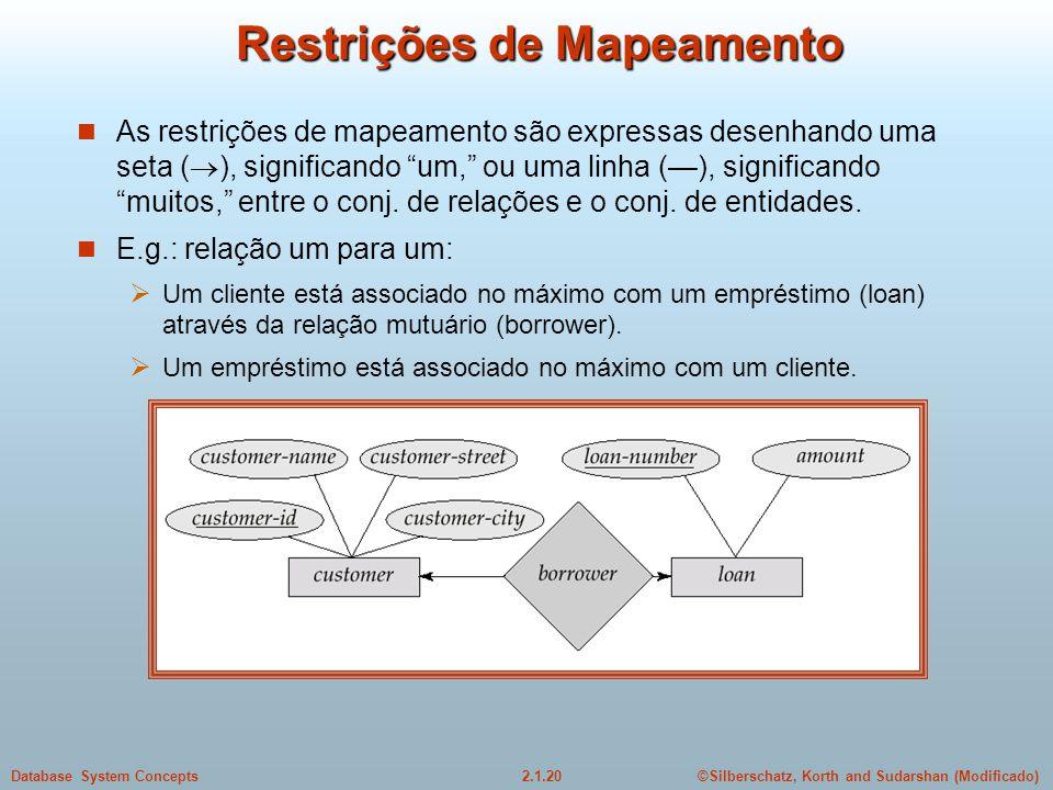 Restrições de Mapeamento