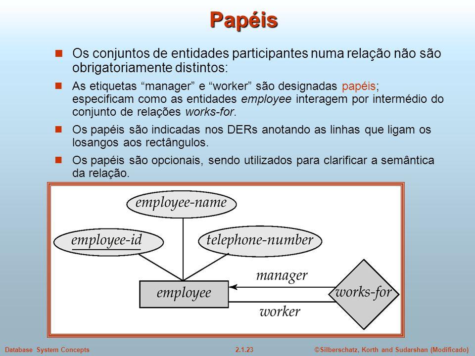Papéis Os conjuntos de entidades participantes numa relação não são obrigatoriamente distintos: