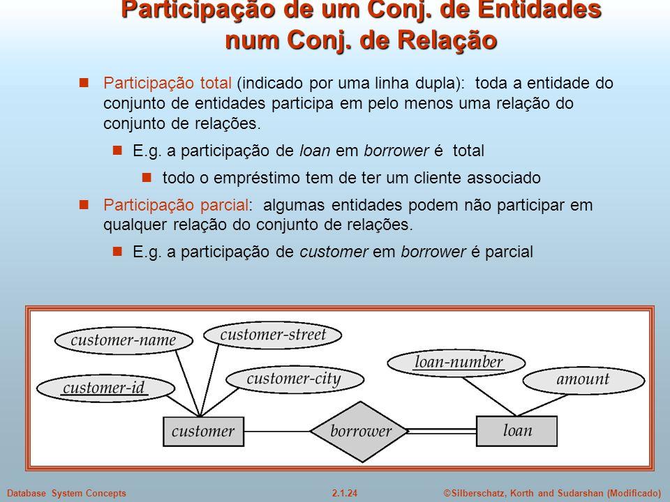Participação de um Conj. de Entidades num Conj. de Relação