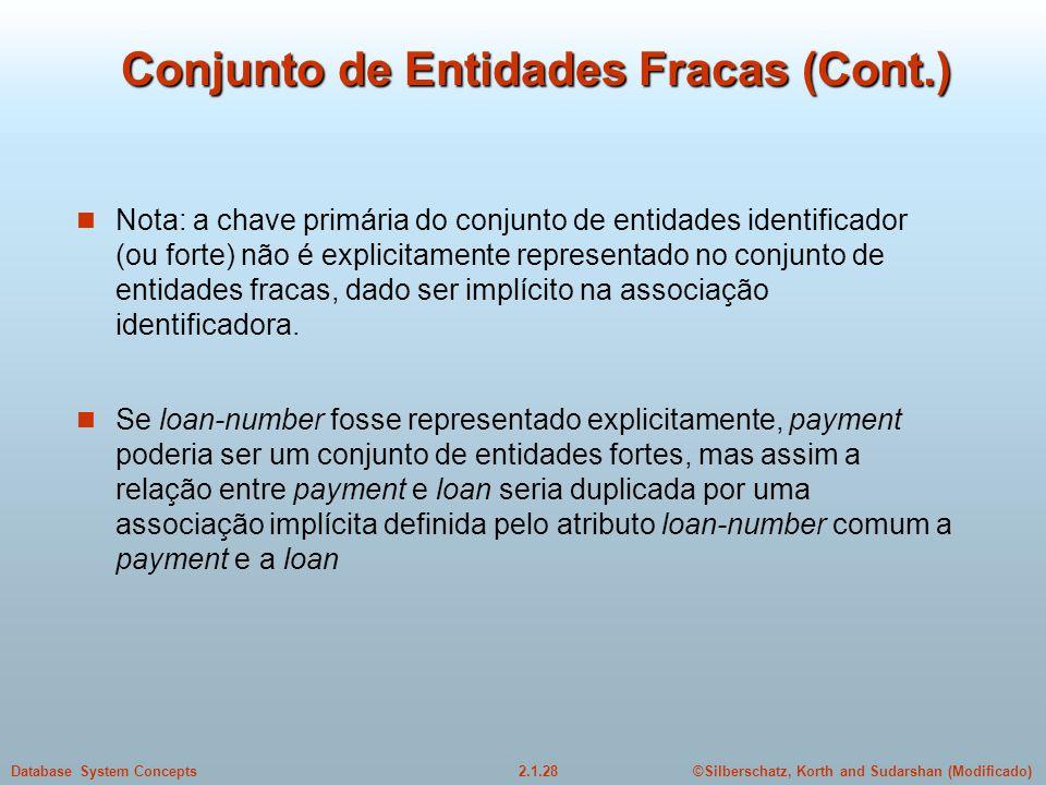 Conjunto de Entidades Fracas (Cont.)