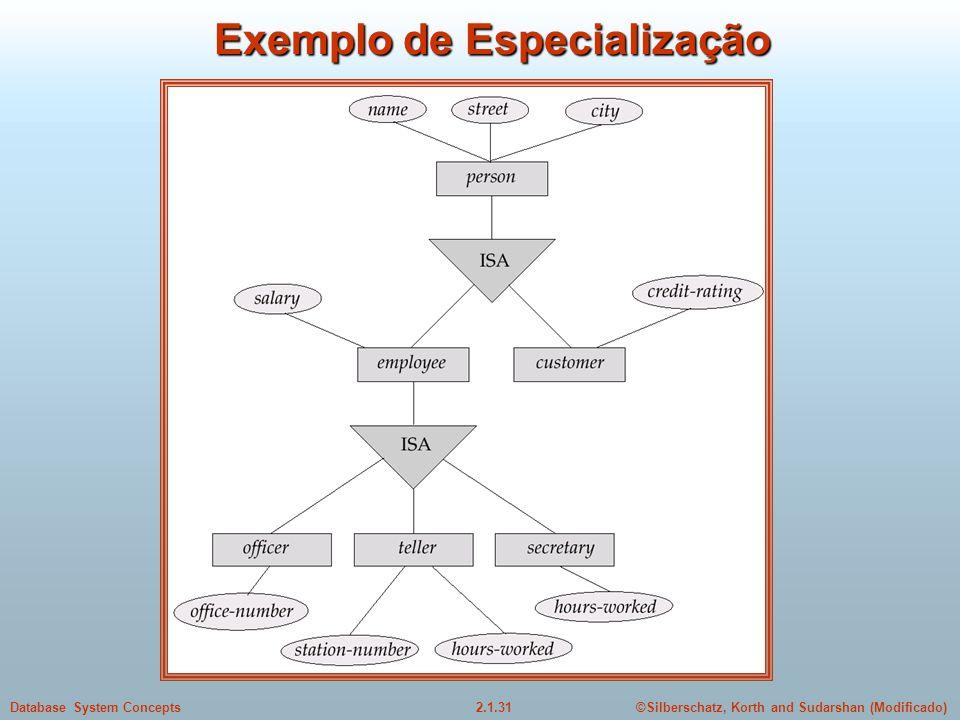 Exemplo de Especialização