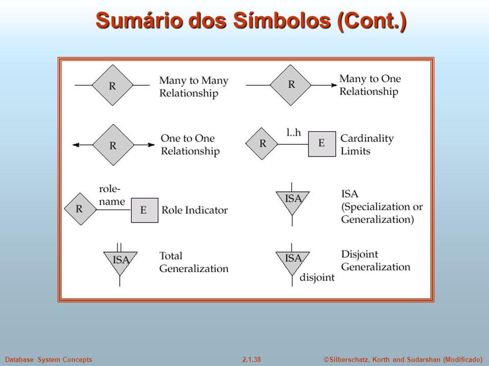 Sumário dos Símbolos (Cont.)