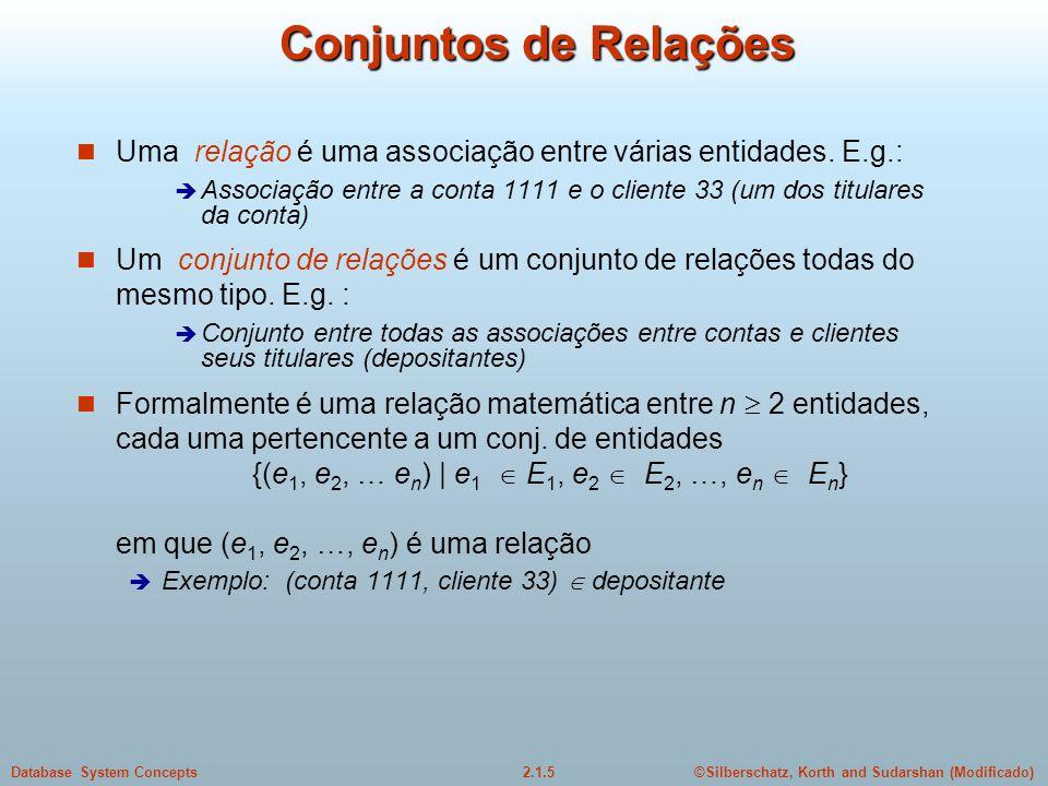 Conjuntos de Relações Uma relação é uma associação entre várias entidades. E.g.: