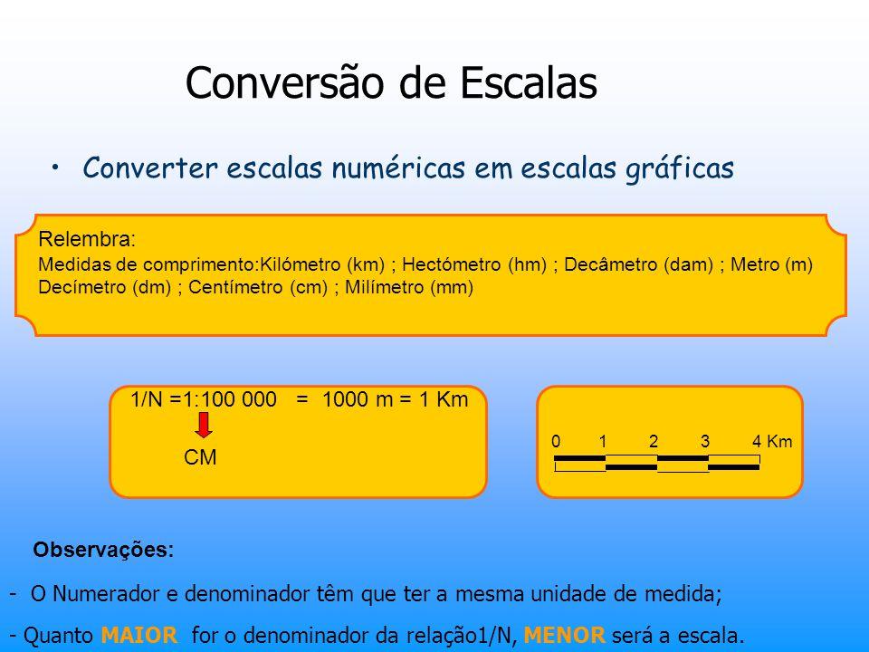 Conversão de Escalas Converter escalas numéricas em escalas gráficas