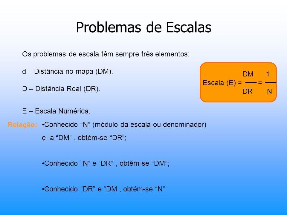 Problemas de Escalas Os problemas de escala têm sempre três elementos: