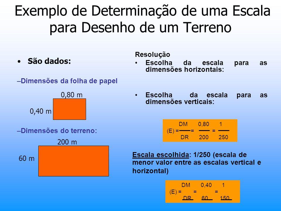 Exemplo de Determinação de uma Escala para Desenho de um Terreno