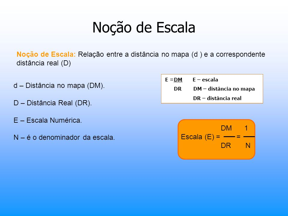 Noção de Escala Noção de Escala: Relação entre a distância no mapa (d ) e a correspondente distância real (D)
