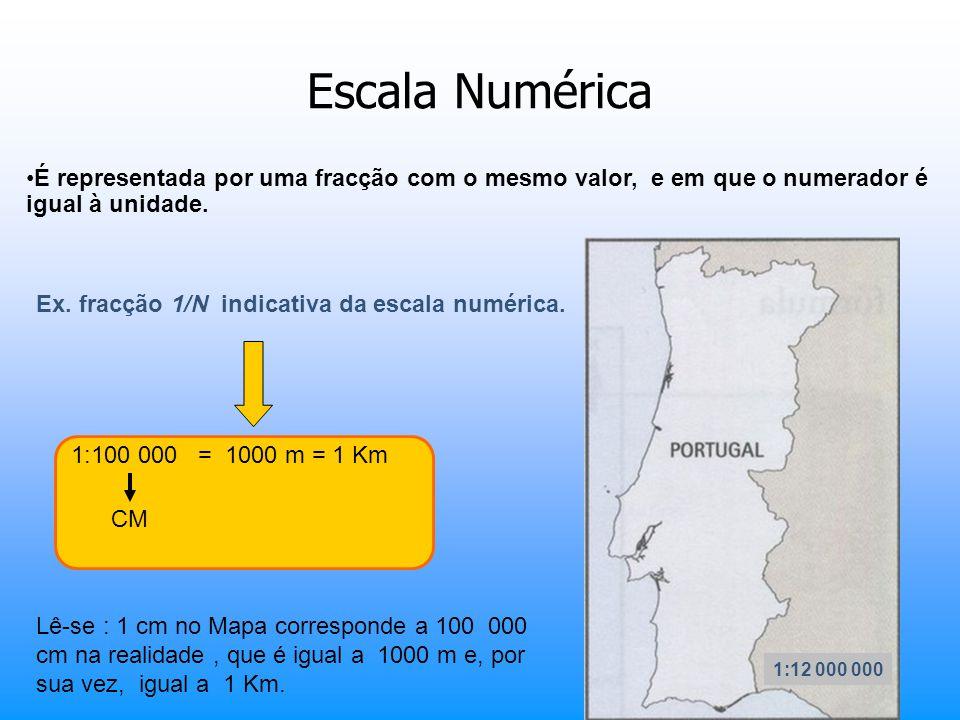 Escala Numérica É representada por uma fracção com o mesmo valor, e em que o numerador é igual à unidade.