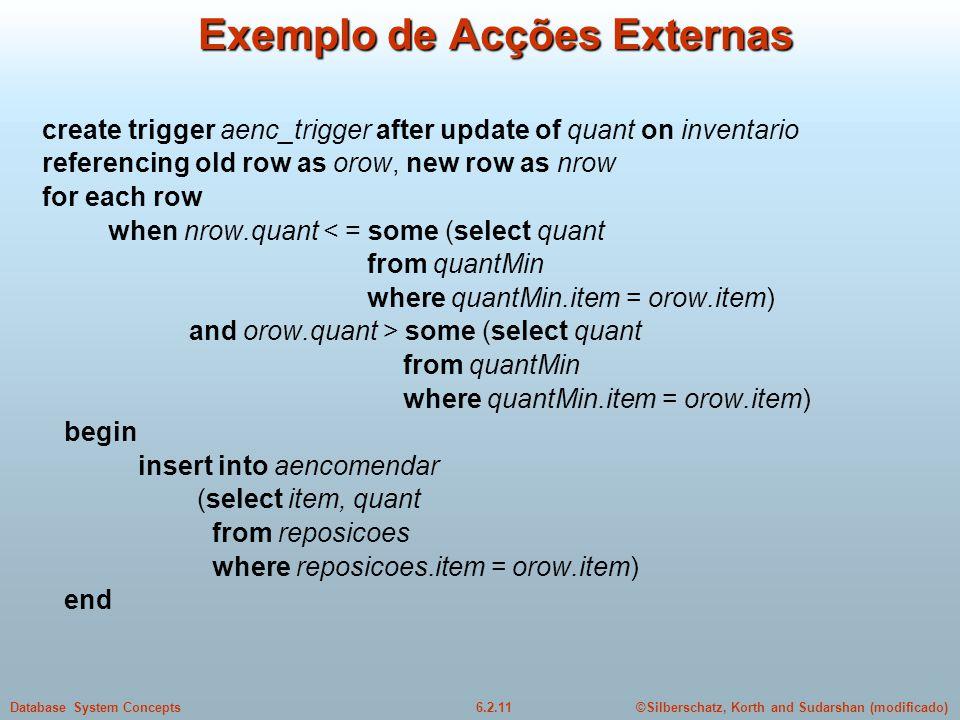 Exemplo de Acções Externas