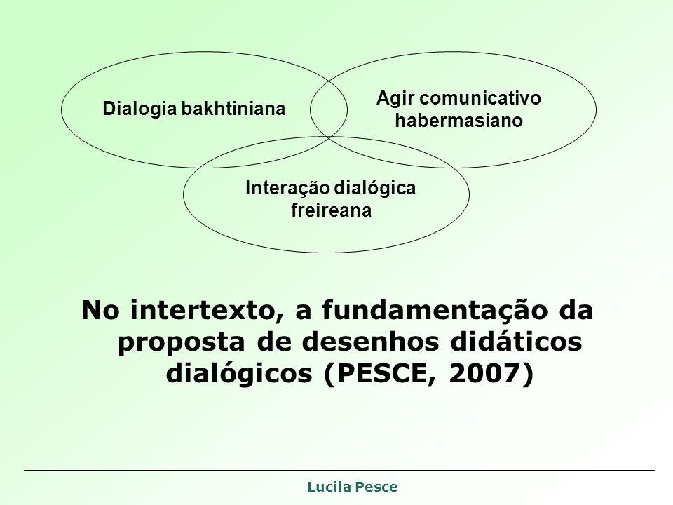 Agir comunicativo habermasiano Interação dialógica freireana