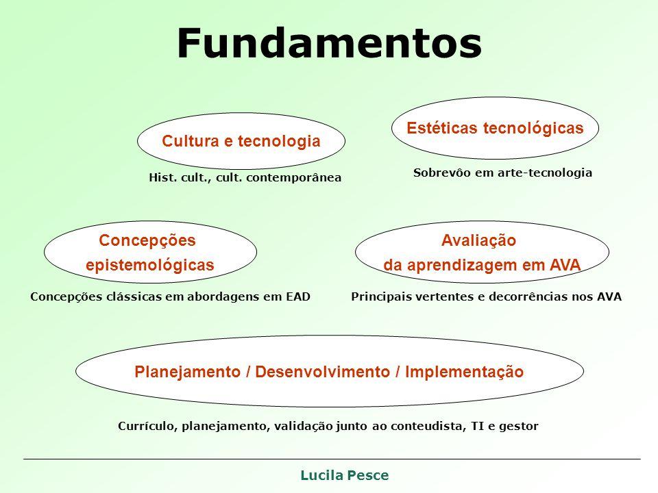 Estéticas tecnológicas Planejamento / Desenvolvimento / Implementação