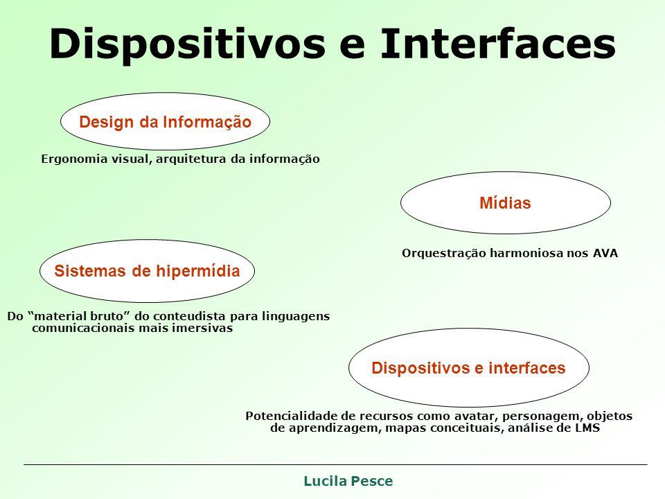Dispositivos e Interfaces