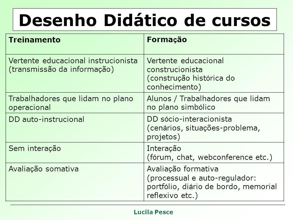 Desenho Didático de cursos