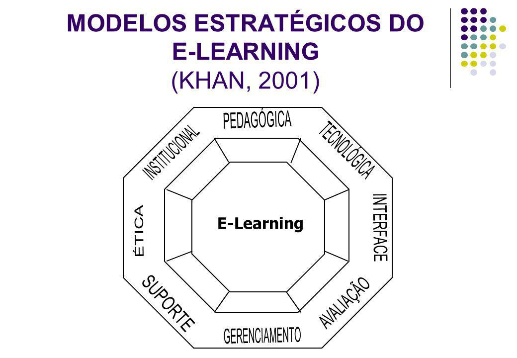 MODELOS ESTRATÉGICOS DO E-LEARNING (KHAN, 2001)