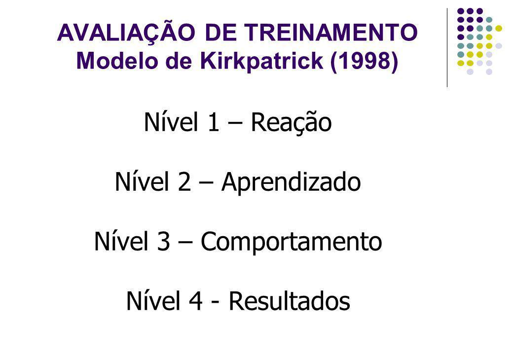 AVALIAÇÃO DE TREINAMENTO Modelo de Kirkpatrick (1998)